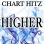 Album Higher - a tribute to labrinth de Chart Hitz