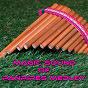 Album Magic sound of panpipes medley: tumbes / chiclayo / requena / juliaca / tingomaria / la cordillera / eco del mar / ojos / viento desconocido / no cuegua / jauja / chachapojas / la rosa blanca / sacsayhuamanpi de Extra Latino